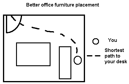 A Better Idea Is To Put Your Desk As Far Away From The Door Possible With You Facing Not Only Can See Anyone Who Enters But Ody