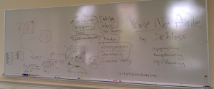 A photo of a whiteboard with lots of writing and drawings